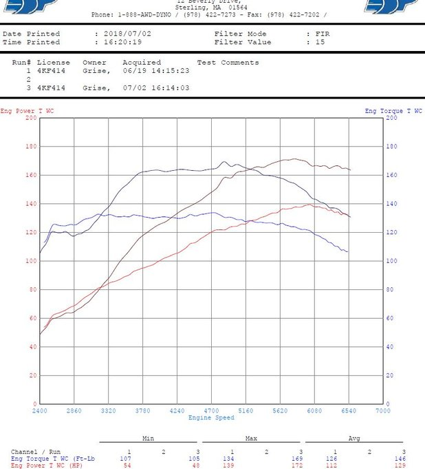 Dyno before-after.JPG